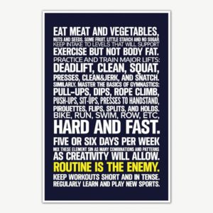Fitness In 100 Words Gym Quotes Poster Art | Gym Motivation Posters